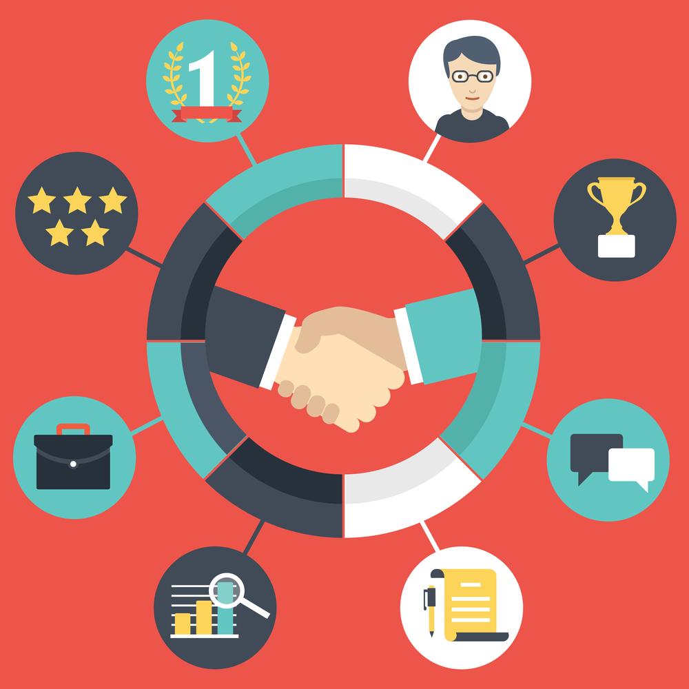 Pós-venda: qual é a sua importância na fidelização do cliente?